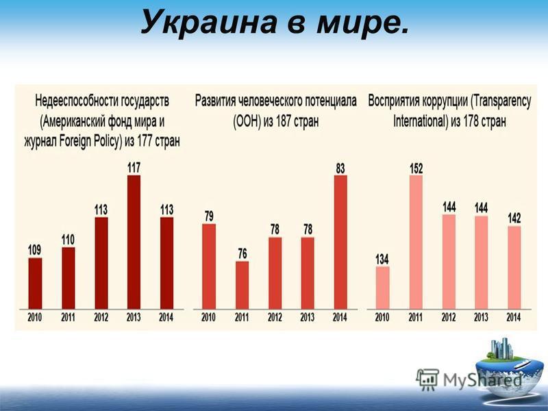 Украина в мире.