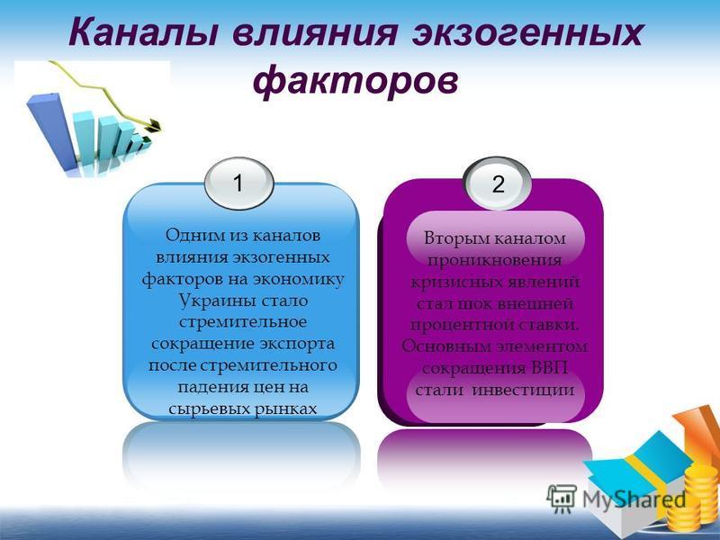 Каналы влияния экзогенных факторов 1 Одним из каналов влияния экзогенных факторов на экономику Украины стало стремительное сокращение экспорта после стремительного падения цен на сырьевых рынках 2 Вторым каналом проникновения кризисных явлений стал ш
