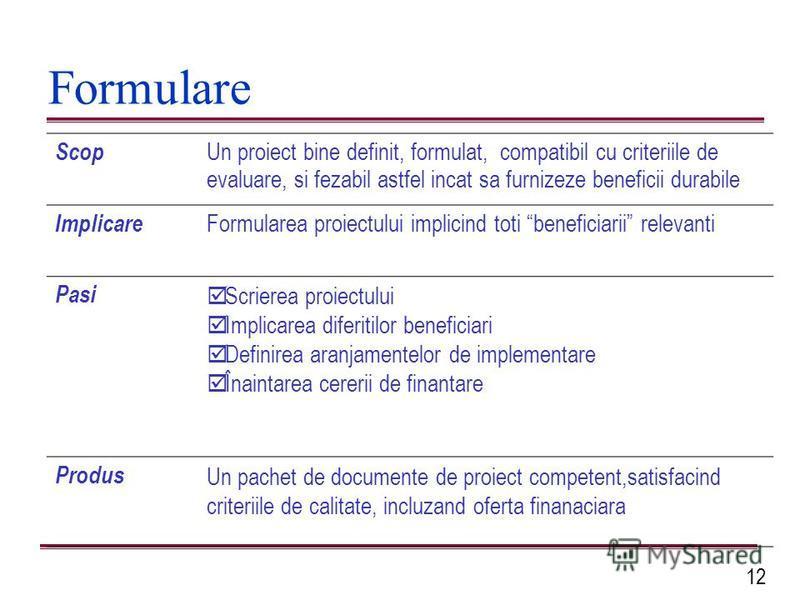 12 Formulare Scop Un proiect bine definit, formulat, compatibil cu criteriile de evaluare, si fezabil astfel incat sa furnizeze beneficii durabile Implicare Formularea proiectului implicind toti beneficiarii relevanti Pasi þ Scrierea proiectului þ Im