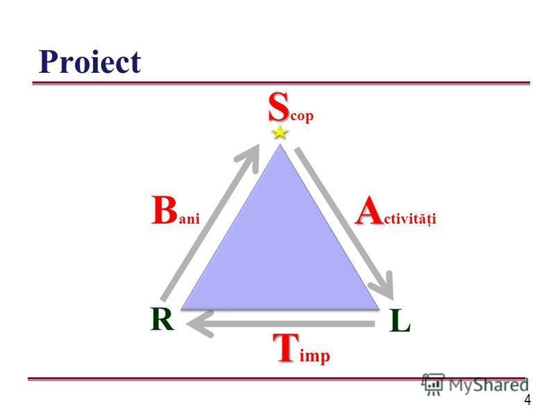 4 Proiect S S cop A A ctivităţi T T imp B ani L R