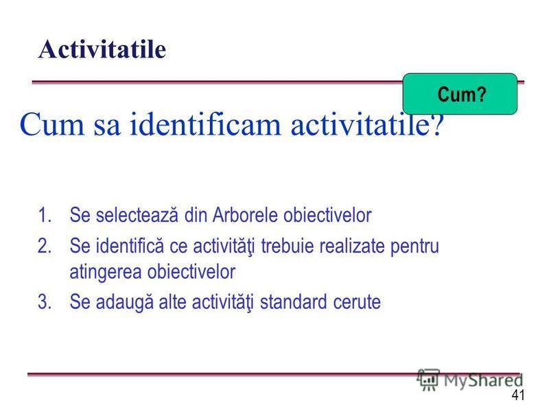41 Cum sa identificam activitatile? 1.Se selectează din Arborele obiectivelor 2.Se identifică ce activităţi trebuie realizate pentru atingerea obiectivelor 3.Se adaugă alte activităţi standard cerute Activitatile Cum?