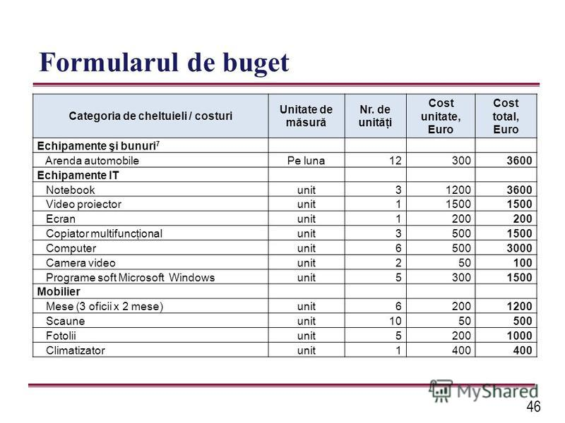 46 Formularul de buget Categoria de cheltuieli / costuri Unitate de măsură Nr. de unităţi Cost unitate, Euro Cost total, Euro Echipamente şi bunuri 7 Arenda automobilePe luna123003600 Echipamente IT Notebookunit312003600 Video proiectorunit11500 Ecra
