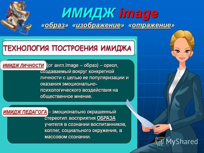 ИМИДЖ image «образ» «изображение» «отражение» ИМИДЖ image «образ» «изображение» «отражение» образизображениеотражениеобразизображениеотражение