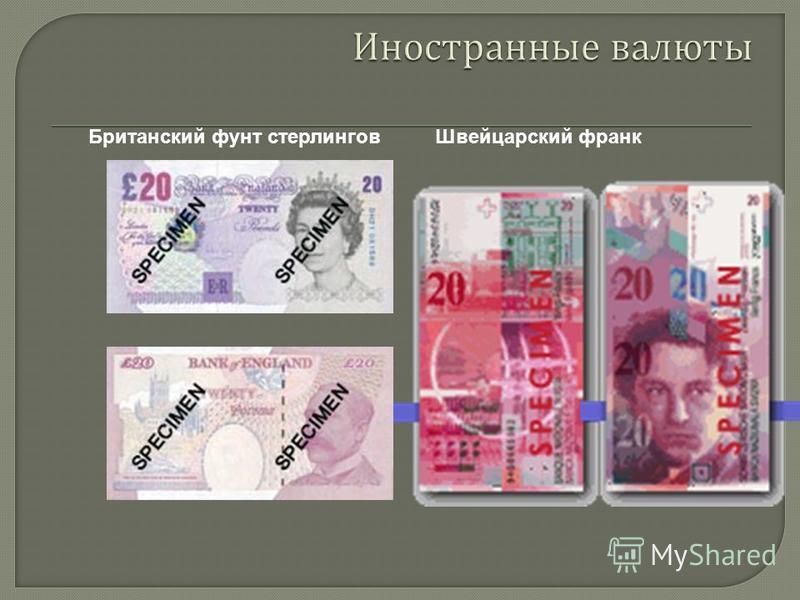 Британский фунт стерлингов Швейцарский франк