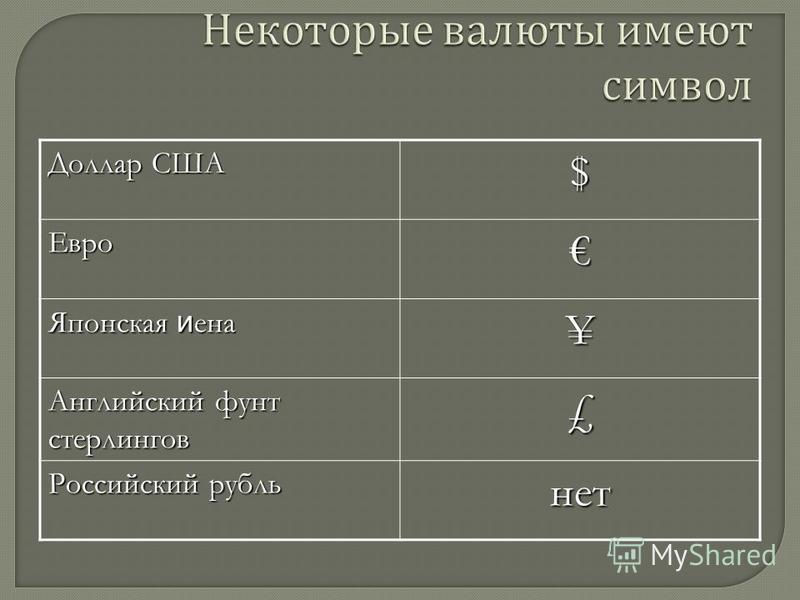 Доллар США $Евро Японская и ена ¥ Английский фунт стерлингов £ Российский рубль нет