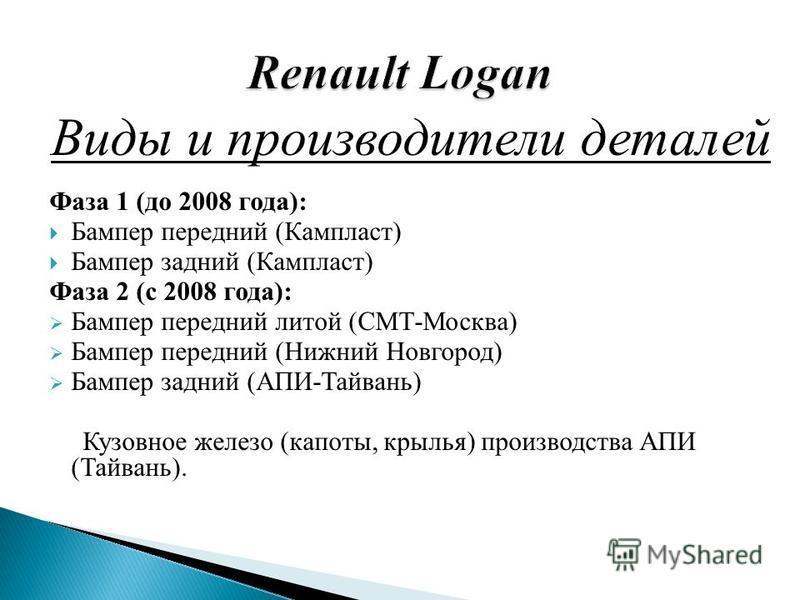 Виды и производители деталей Фаза 1 (до 2008 года): Бампер передний (Кампласт) Бампер задний (Кампласт) Фаза 2 (с 2008 года): Бампер передний литой (СМТ-Москва) Бампер передний (Нижний Новгород) Бампер задний (АПИ-Тайвань) Кузовное железо (капоты, кр