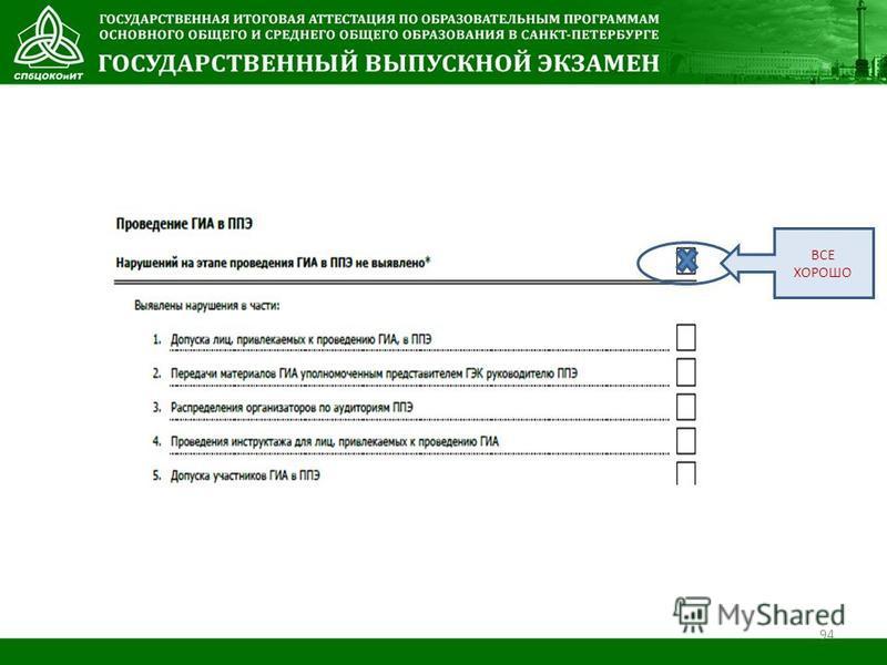 ВСЕ ХОРОШО 94