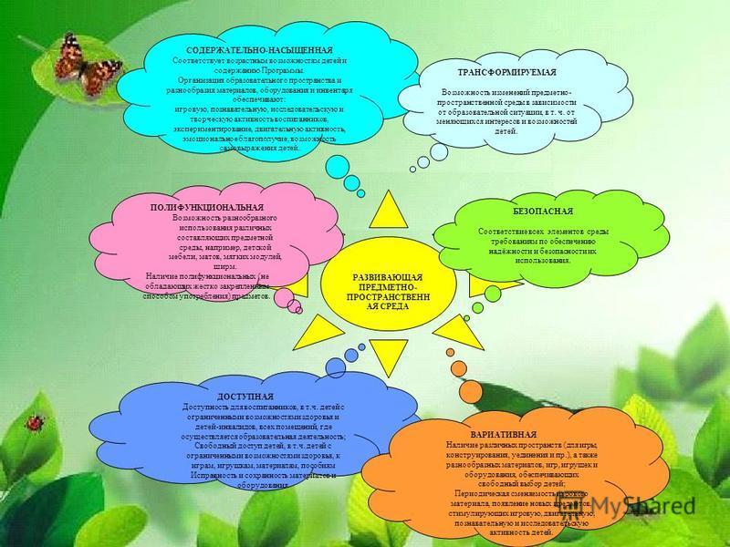 СОДЕРЖАТЕЛЬНО-НАСЫЩЕННАЯ Соответствует возрастным возможностям детей и содержанию Программы. Организация образовательного пространства и разнообразия материалов, оборудования и инвентаря обеспечивают: игровую, познавательную, исследовательскую и твор