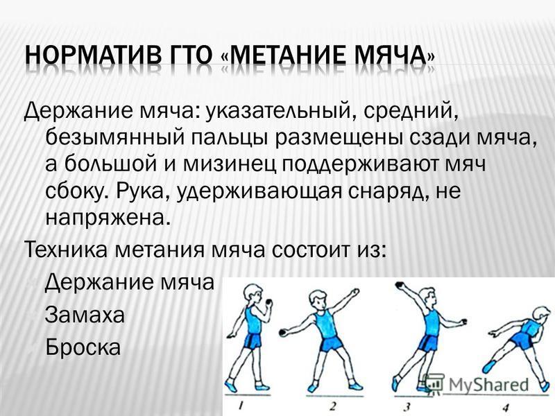 Держание мяча: указательный, средний, безымянный пальцы размещены сзади мяча, а большой и мизинец поддерживают мяч сбоку. Рука, удерживающая снаряд, не напряжена. Техника метания мяча состоит из: Держание мяча Замаха Броска