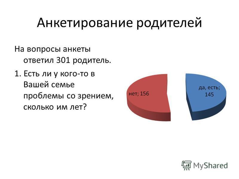 Анкетирование родителей На вопросы анкеты ответил 301 родитель. 1. Есть ли у кого-то в Вашей семье проблемы со зрением, сколько им лет?