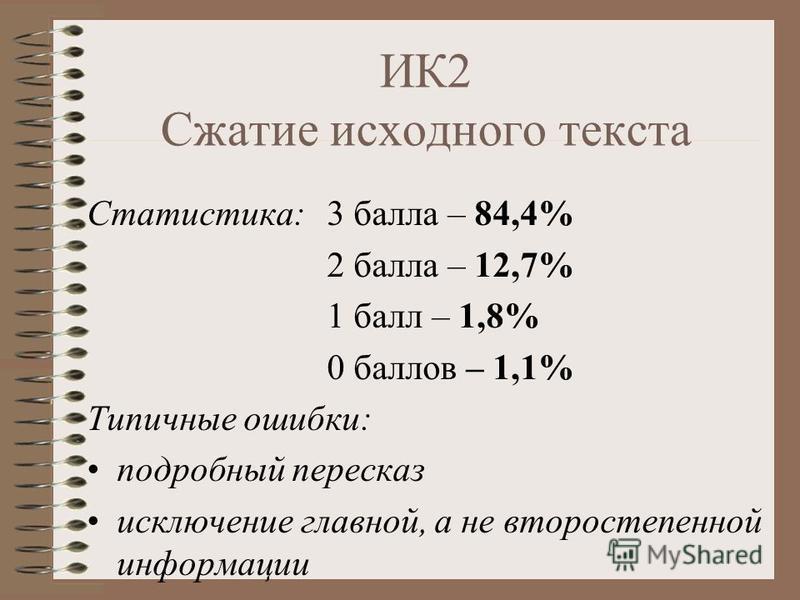 ИК2 Сжатие исходного текста Статистика: 3 балла – 84,4% 2 балла – 12,7% 1 балл – 1,8% 0 баллов – 1,1% Типичные ошибки: подробный пересказ исключение главной, а не второстепенной информации