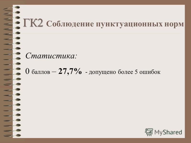 ГК2 ГК2 Соблюдение пунктуационных норм Статистика: 0 баллов – 27,7% - допущено более 5 ошибок