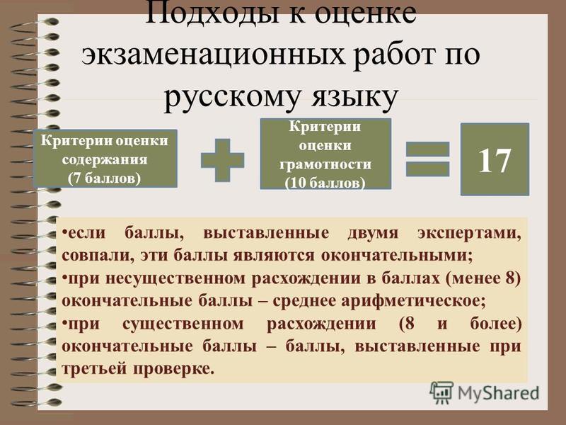 Подходы к оценке экзаменационных работ по русскому языку Критерии оценки содержания (7 баллов) Критерии оценки грамотности (10 баллов) 17 если баллы, выставленные двумя экспертами, совпали, эти баллы являются окончательными; при несущественном расхож