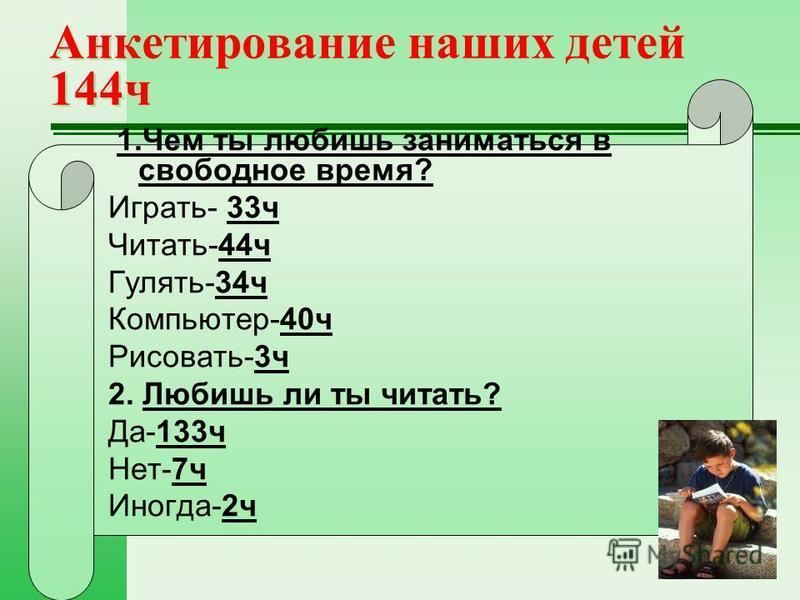 Анкетирование наших детей 144 ч 1. Чем ты любишь заниматься в свободное время? Играть- 33 ч Читать-44 ч Гулять-34 ч Компьютер-40 ч Рисовать-3 ч 2. Любишь ли ты читать? Да-133 ч Нет-7 ч Иногда-2 ч