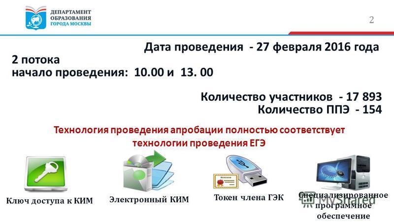 Дата проведения - 27 февраля 2016 года 2 потока начало проведения: 10.00 и 13. 00 Ключ доступа к КИМ Токен члена ГЭК Специализированное программное обеспечение Электронный КИМ Технология проведения апробации полностью соответствует технологии проведе