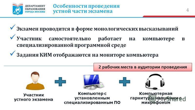 Особенности проведения устной части экзамена 4 Экзамен проводится в форме монологических высказываний Участник самостоятельно работает на компьютере в специализированной программной среде Задания КИМ отображаются на мониторе компьютера Компьютерная г