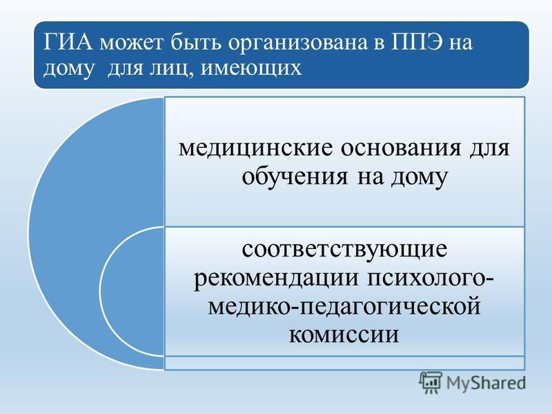 ГИА может быть организована в ППЭ на дому для лиц, имеющих медицинские основания для обучения на дому соответствующие рекомендации психолого- медико-педагогической комиссии