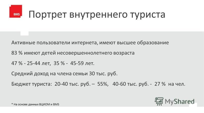 Портрет внутреннего туриста * На основе данных ВЦИОМ и BMS Активные пользователи интернета, имеют высшее образование 83 % имеют детей несовершеннолетнего возраста 47 % - 25-44 лет, 35 % - 45-59 лет. Средний доход на члена семьи 30 тыс. руб. Бюджет ту