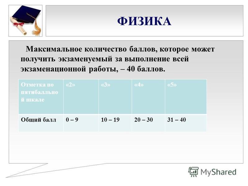 ФИЗИКА Максимальное количество баллов, которое может получить экзаменуемый за выполнение всей экзаменационной работы, – 40 баллов. Отметка по пятибалльно й шкале «2»«3»«4»«5» Общий балл 0 – 910 – 1920 – 3031 – 40
