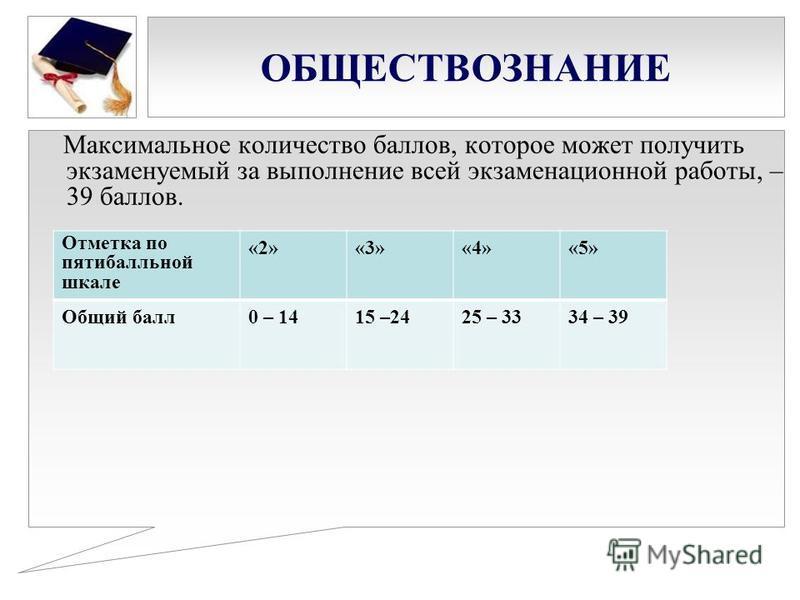ОБЩЕСТВОЗНАНИЕ Максимальное количество баллов, которое может получить экзаменуемый за выполнение всей экзаменационной работы, – 39 баллов. Отметка по пятибалльной шкале «2»«3»«4»«5» Общий балл 0 – 1415 –2425 – 3334 – 39