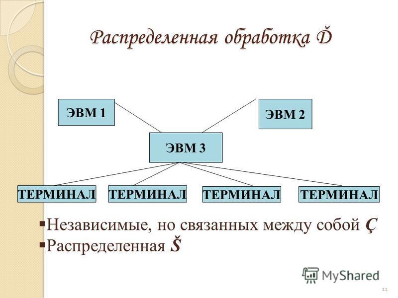 11 Независимые, но связанных между собой Ç Распределенная Š ЭВМ 3 ЭВМ 2 ЭВМ 1 ТЕРМИНАЛ Распределенная обработка Ď