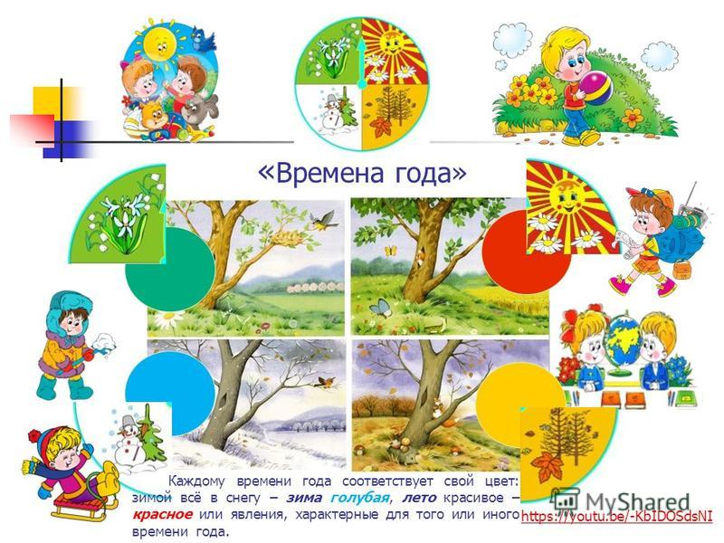 https://youtu.be/-KbIDOSdsNI « Времена года» Каждому времени года соответствует свой цвет: зимой всё в снегу – зима голубая, лето красивое – красное или явления, характерные для того или иного времени года.