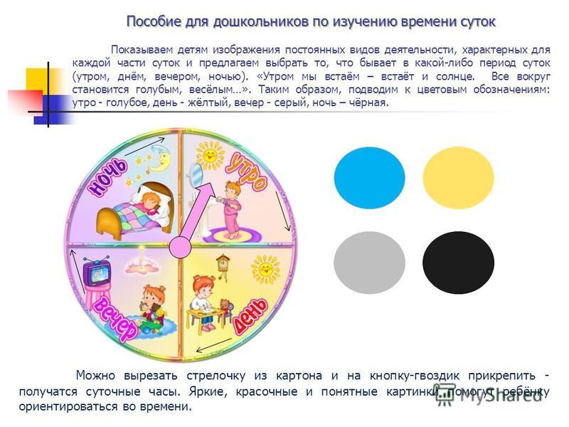 Можно вырезать стрелочку из картона и на кнопку-гвоздик прикрепить - получатся суточные часы. Яркие, красочные и понятные картинки помогут ребёнку ориентироваться во времени. Пособие для дошкольников по изучению времени суток Показываем детям изображ