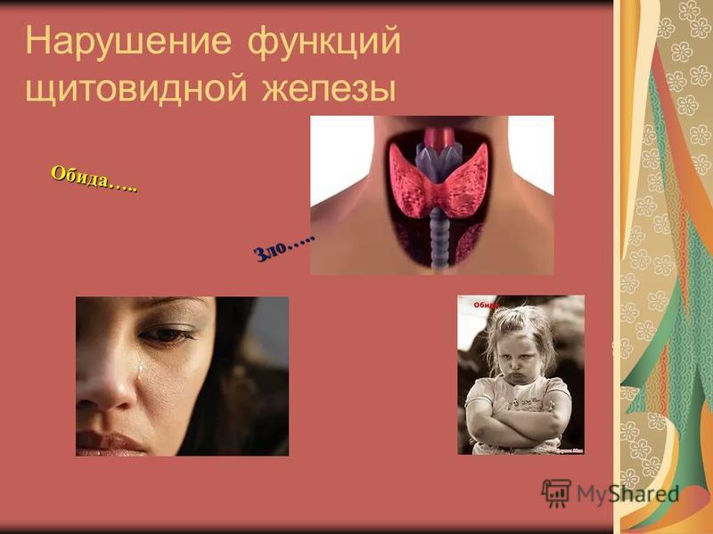 Нарушение функций щитовидной железы Обида….. Зло…..