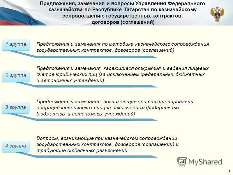 Предложения, замечания и вопросы Управления Федерального казначейства по Республике Татарстан по казначейскому сопровождению государственных контрактов, договоров (соглашений) 8 Предложения и замечания по методике казначейского сопровождения государс