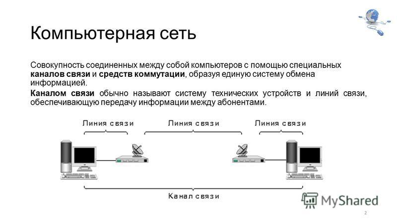 Компьютерная сеть Совокупность соединенных между собой компьютеров с помощью специальных каналов связи и средств коммутации, образуя единую систему обмена информацией. Каналом связи обычно называют систему технических устройств и линий связи, обеспеч