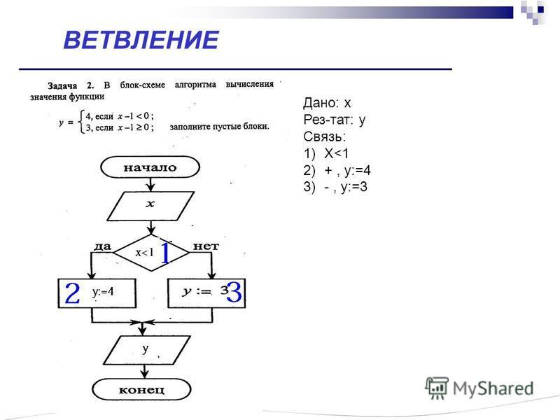 ВЕТВЛЕНИЕ Дано: x Рез-тат: y Связь: 1)X<1 2)+, y:=4 3)-, y:=3