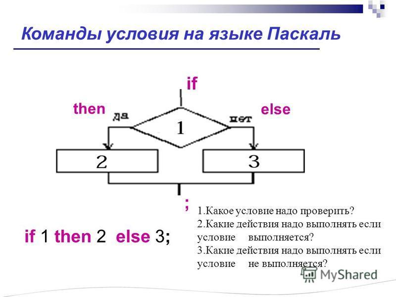 if then else if 1 then 2 else 3; Команды ословия на языке Паскаль 1. Какое ословие надо проверить? 2. Какие действия надо выполнять если ословие выполняется? 3. Какие действия надо выполнять если ословие не выполняется? ;