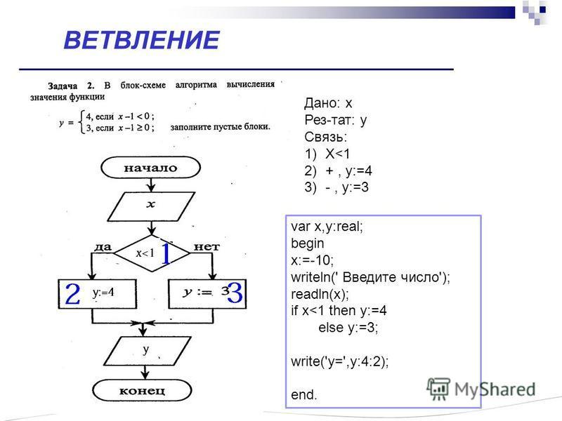 ВЕТВЛЕНИЕ Дано: x Рез-тат: y Связь: 1)X<1 2)+, y:=4 3)-, y:=3 var x,y:real; begin x:=-10; writeln(' Введите число'); readln(x); if x<1 then y:=4 else y:=3; write('y=',y:4:2); end.