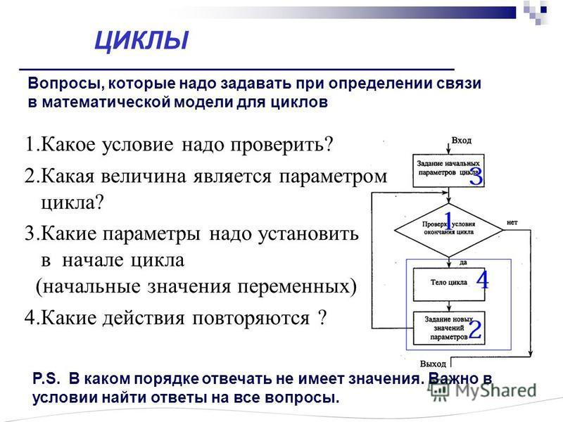 Вопросы, которые надо задавать при определении связи в математической модели для циклов 1. Какое ословие надо проверить? 2. Какая величина является параметром цикла? 3. Какие параметры надо установить в начале цикла (начальные значения переменных) 4.