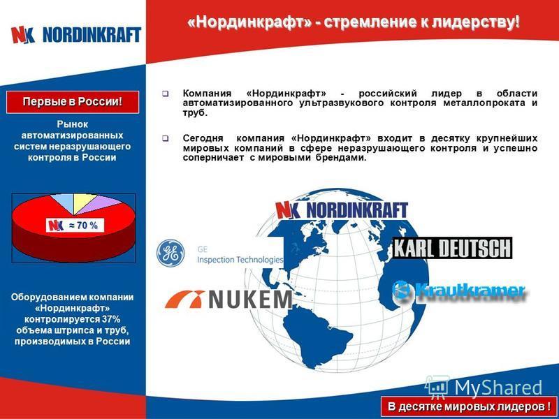 «Нординкрафт» - стремление к лидерству! Рынок автоматизированных систем неразрушающего контроля в России Компания «Нординкрафт» - российский лидер в области автоматизированного ультразвукового контроля металлопроката и труб. Сегодня компания «Нординк