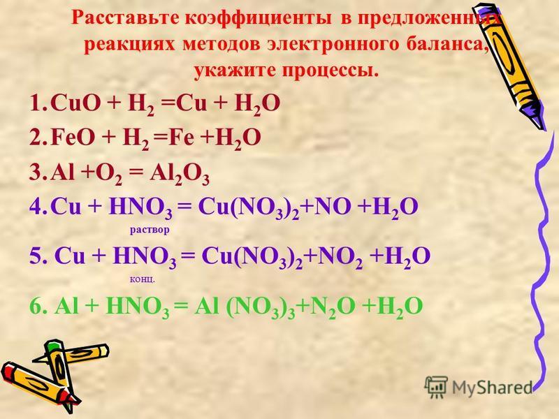 Расставьте коэффициенты в предложенных реакциях методов электронного баланса, укажите процессы. 1. CuO + H 2 =Cu + H 2 O 2. FeO + H 2 =Fe +H 2 O 3. Al +O 2 = Al 2 O 3 4. Cu + HNO 3 = Cu(NO 3 ) 2 +NO +H 2 O раствор 5. Cu + HNO 3 = Cu(NO 3 ) 2 +NO 2 +H