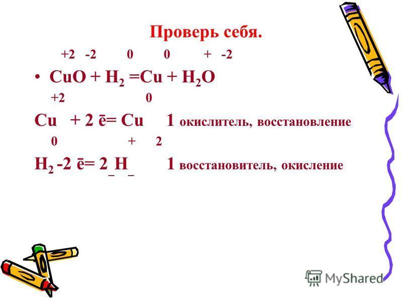 Проверь себя. +2 -2 0 0 + -2 CuO + H 2 =Cu + H 2 O +2 0 Cu + 2 ē= Cu 1 окислитель, восстановление 0 + 2 H 2 -2 ē= 2 _ H _ 1 восстановитель, окисление