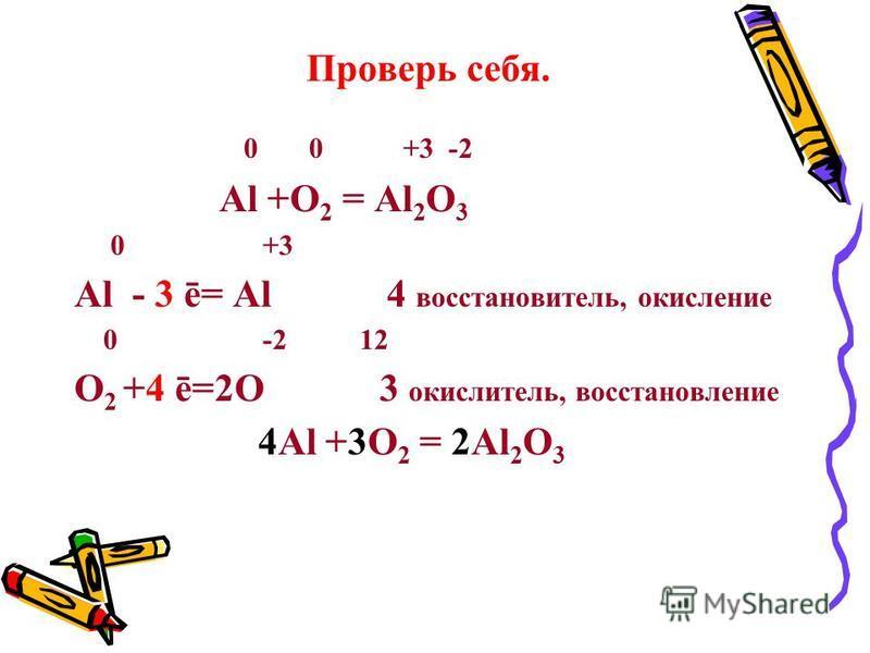 Проверь себя. 0 0 +3 -2 Al +O 2 = Al 2 O 3 0 +3 Al - 3 ē= Al 4 восстановитель, окисление 0 -2 12 O 2 +4 ē=2O 3 окислитель, восстановление 4Al +3O 2 = 2Al 2 O 3