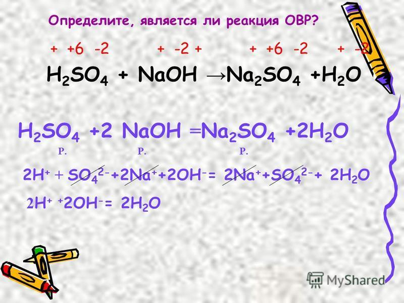 + +6 -2 + -2 + + +6 -2 + -2 H 2 SO 4 + NaOH Na 2 SO 4 +H 2 O H 2 SO 4 +2 NaOH = Na 2 SO 4 +2H 2 O Р. Р. Р. 2H + + SO 4 2- +2Na + +2OH - = 2Na + +SO 4 2- + 2H 2 O 2 H + + 2OH - = 2H 2 O Определите, является ли реакция ОВР?
