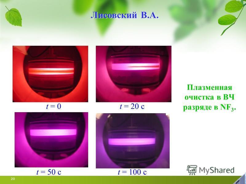 20 Плазменная очистка в ВЧ разряде в NF 3. t = 0t = 20 c t = 50 ct = 100 c Лисовский В.А.