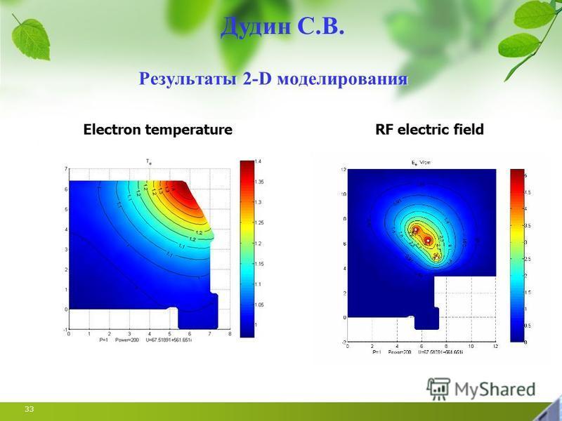 33 Результаты 2-D моделирования Electron temperatureRF electric field Дудин С.В.