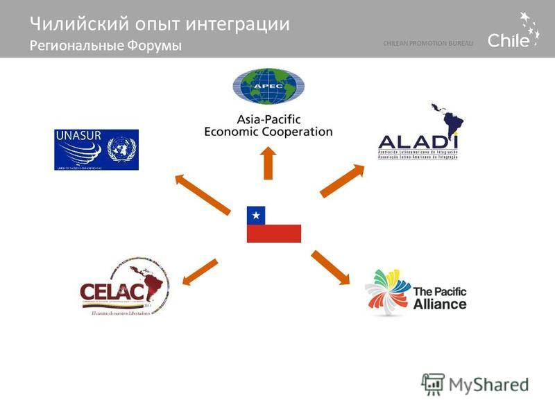 CHILEAN PROMOTION BUREAU Чилийский опыт интеграции Региональные Форумы