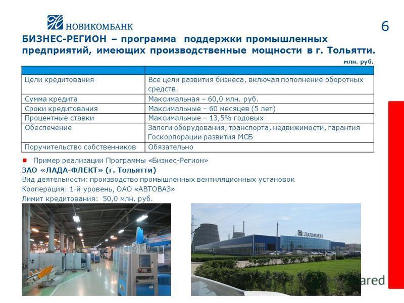 6 БИЗНЕС-РЕГИОН – программа поддержки промышленных предприятий, имеющих производственные мощности в г. Тольятти. Цели кредитования Все цели развития бизнеса, включая пополнение оборотных средств. Сумма кредита Максимальная – 60,0 млн. руб. Сроки кред