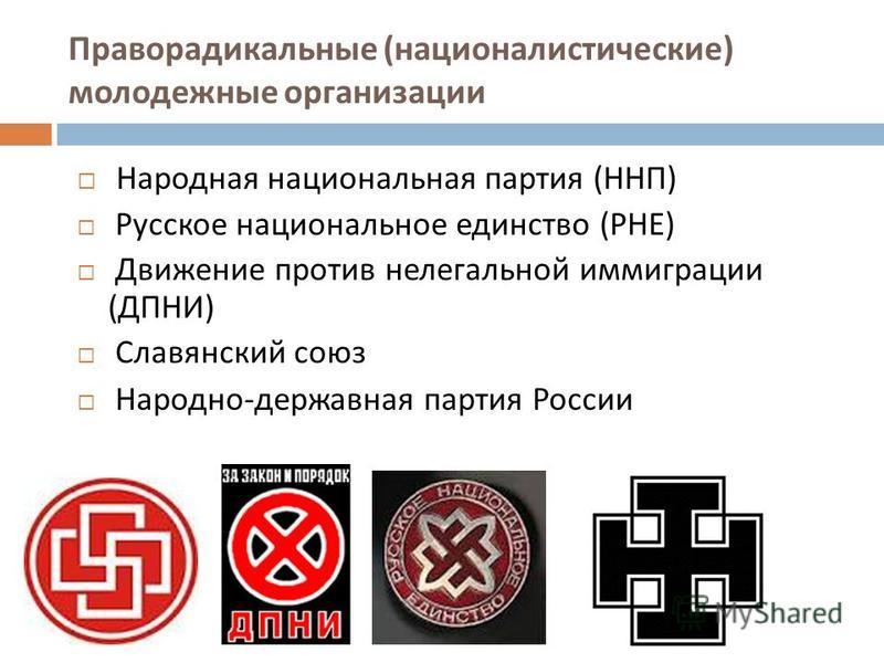 На территории РФ действует ряд молодёжных организаций, в отдельных акциях которых усматриваются признаки экстремистской деятельности. 1. Авангард красной молодежи (АКМ); 2. Протестное гражданское движение «Оборона»; 3. «Идущие без Путина»; 4. Молодеж