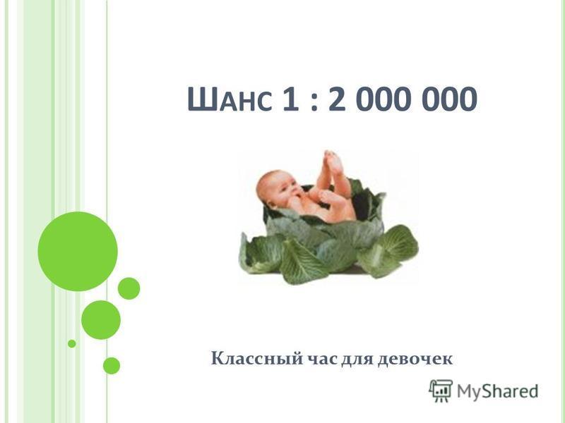Ш АНС 1 : 2 000 000 Классный час для девочек