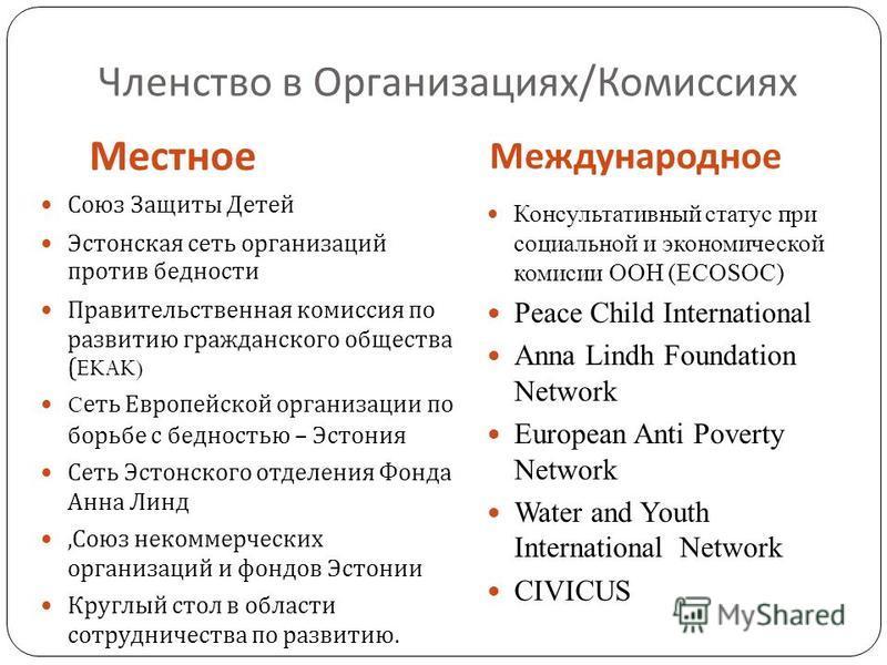 Членство в Организациях / Комиссиях Местное Международное Союз Защиты Детей Эстонская сеть организаций против бедности Правительственная комиссия по развитию гражданского общества (EKAK) Cеть Европейской организации по борьбе с бедностью – Эстония Се