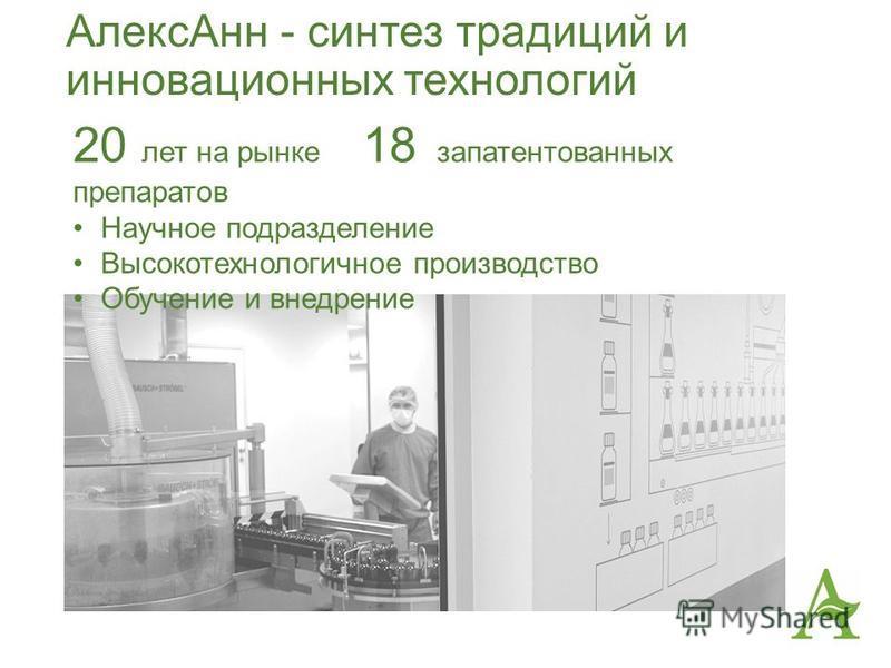 Алекс Анн - синтез традиций и инновационных технологий 20 лет на рынке 18 запатентованных препаратов Научное подразделение Высокотехнологичное производство Обучение и внедрение
