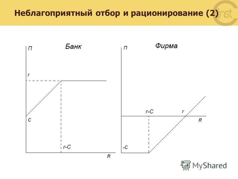 Неблагоприятный отбор и рационирование (2)