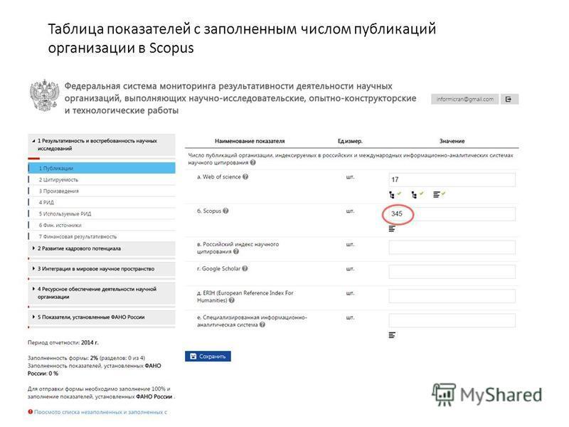 Таблица показателей с заполненным числом публикаций организации в Scopus