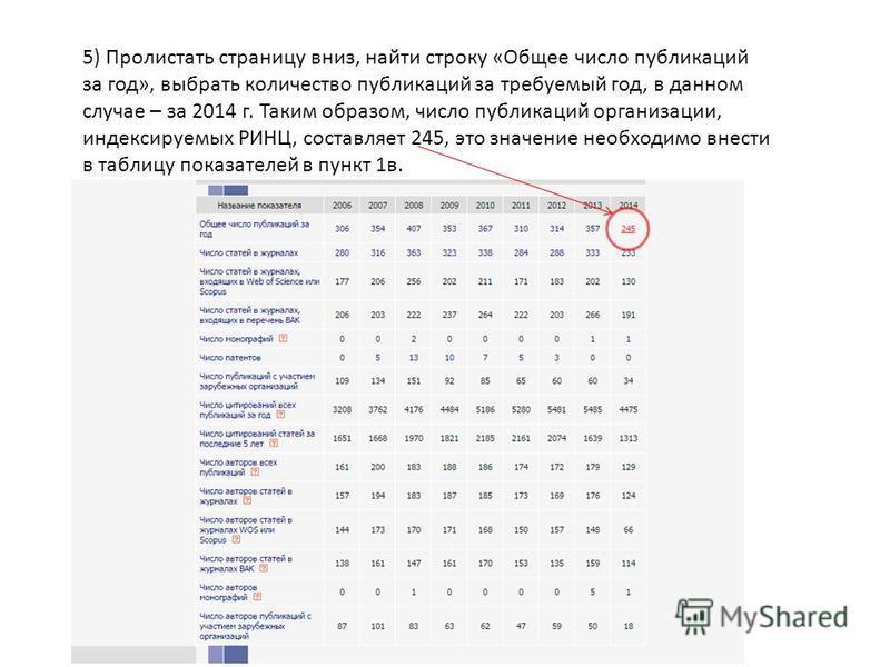5) Пролистать страницу вниз, найти строку «Общее число публикаций за год», выбрать количество публикаций за требуемый год, в данном случае – за 2014 г. Таким образом, число публикаций организации, индексируемых РИНЦ, составляет 245, это значение необ